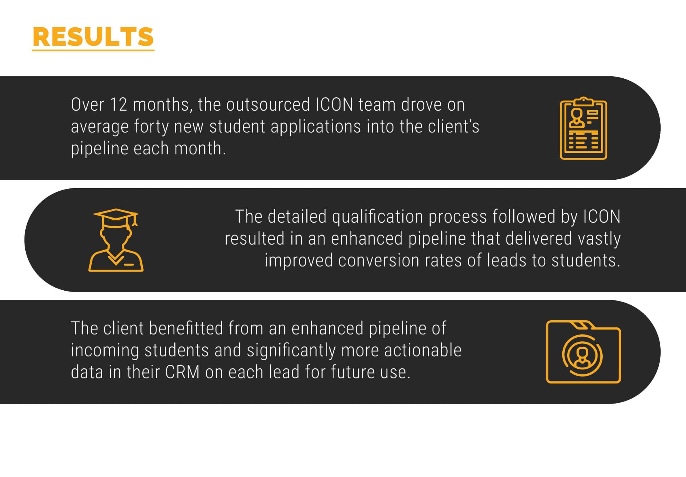 icon_case_study_lead_qualification_s4